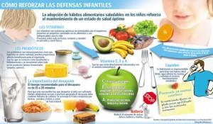 alimentacion infantil y gripe A