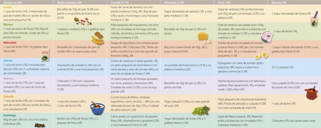 diabetes infantil menu semanal