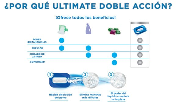 skip ultimate doble accion