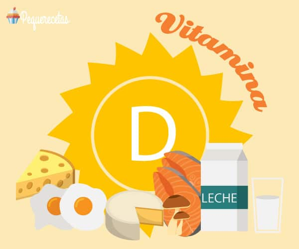 Vitamina D para qué sirve