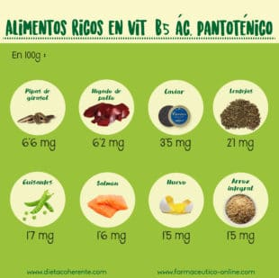 Añade Vitamina B5 en tu dieta para mejorar la rinitis alérgica.