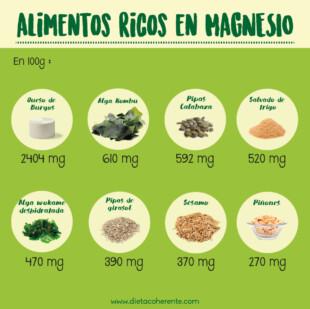 Añade magnesio en tu dieta para mejorar la rinitis alérgica.
