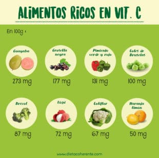 Añade Vitamina C en tu dieta para mejorar la rinitis alérgica.